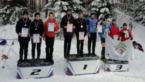 Воспитанники СШОР им. В.Коренькова успешно выступили на соревнованиях по спортивному ориентированию на лыжах